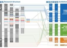 深圳城市规划史研究 | 中国空间研究计划26