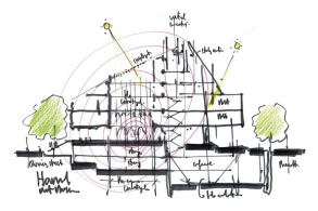 建筑草图之于伦佐·皮亚诺作品的重要性