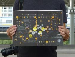 宋壮壮:在城市图解里读懂帝都